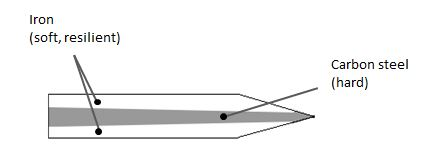 1-basic-of-hocho-layers-2.jpg