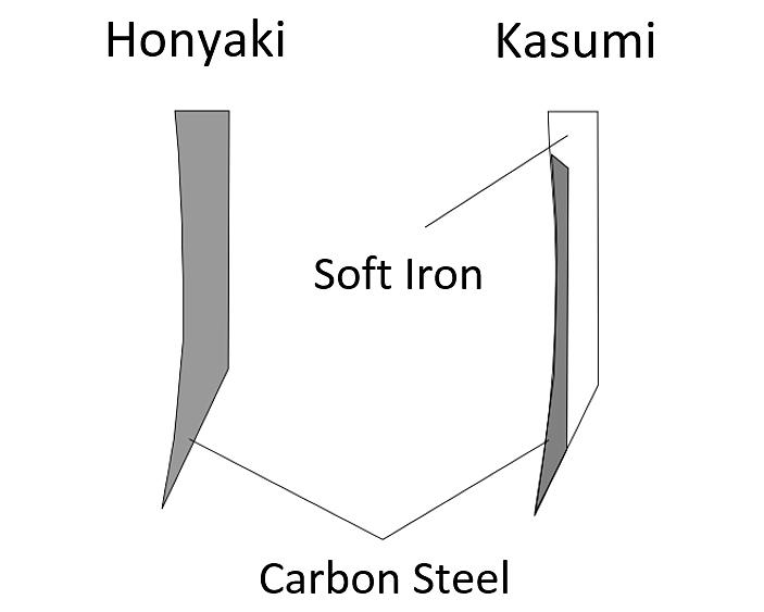 honyaki-kasumi.jpg
